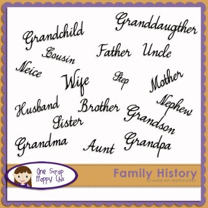 http://onescraphappychic.files.wordpress.com/2014/05/lds_blog_train_family_history.jpg?w=300&h=300